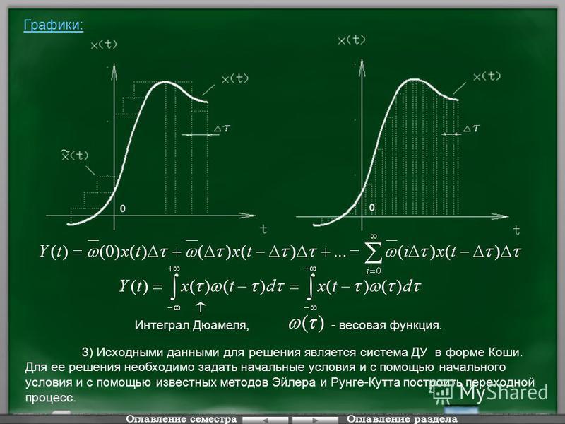 Графики: Интеграл Дюамеля,- весовая функция. 3) Исходными данными для решения является система ДУ в форме Коши. Для ее решения необходимо задать начальные условия и с помощью начального условия и с помощью известных методов Эйлера и Рунге-Кутта постр