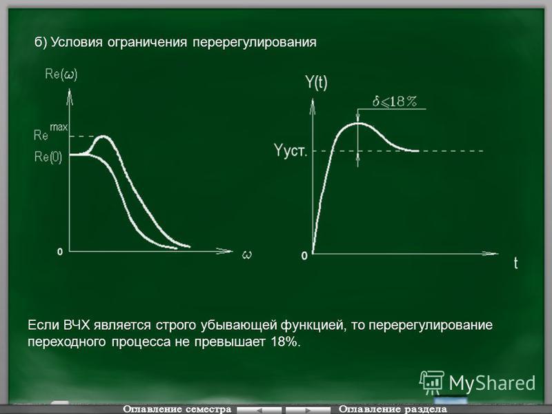б) Условия ограничения перерегулирования Если ВЧХ является строго убывающей функцией, то перерегулирование переходного процесса не превышает 18%.