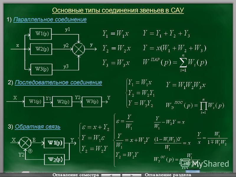 Основные типы соединения звеньев в САУ 1) Параллельное соединение 2) Последовательное соединение 3) Обратная связь