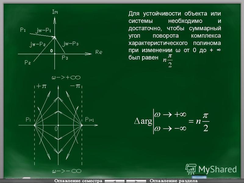 Для устойчивости объекта или системы необходимо и достаточно, чтобы суммарный угол поворота комплекса характеристического полинома при изменении ω от 0 до + был равен
