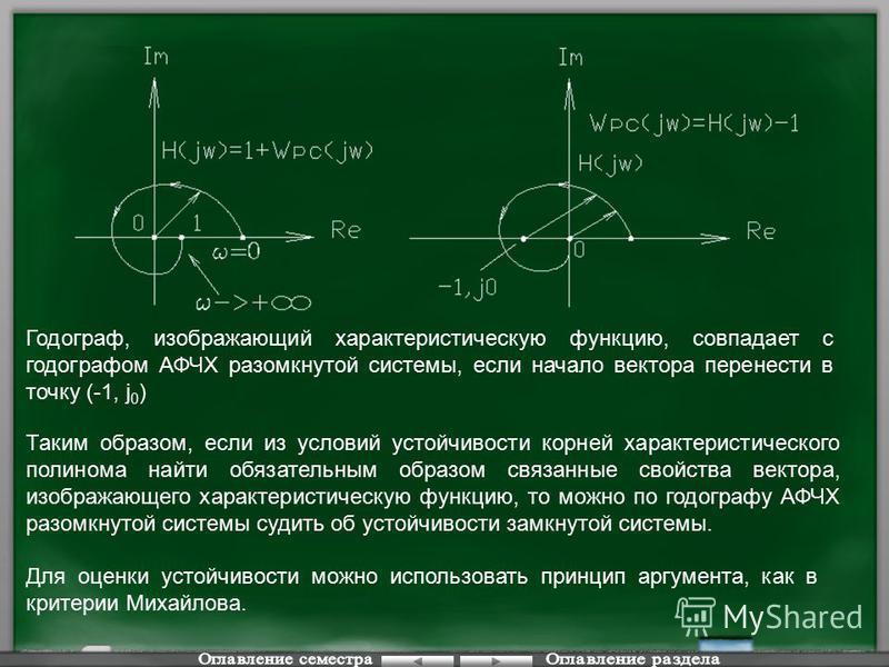 Годограф, изображающий характеристическую функцию, совпадает с годографом АФЧХ разомкнутой системы, если начало вектора перенести в точку (-1, j 0 ) Таким образом, если из условий устойчивости корней характеристического полинома найти обязательным об