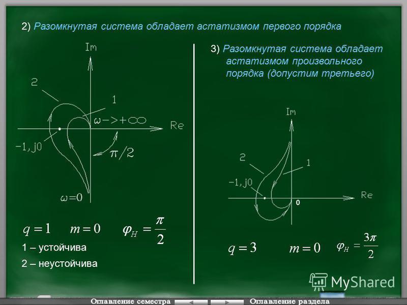 2) Разомкнутая система обладает астатизмом первого порядка 1 – устойчива 2 – неустойчива 3) Разомкнутая система обладает астатизмом произвольного порядка (допустим третьего)