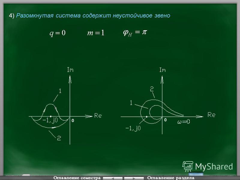 4) Разомкнутая система содержит неустойчивое звено