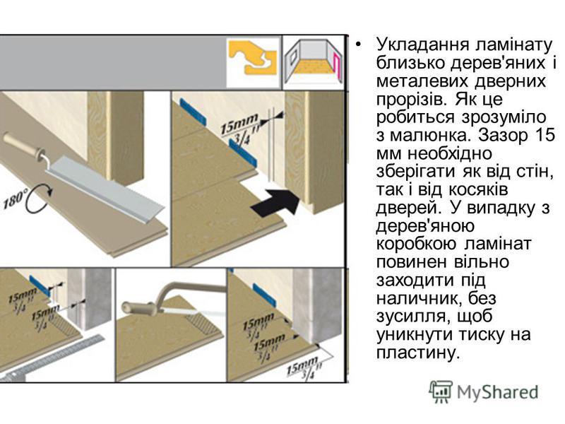 Укладання ламінату близько дерев'яних і металевих дверних прорізів. Як це робиться зрозуміло з малюнка. Зазор 15 мм необхідно зберігати як від стін, так і від косяків дверей. У випадку з дерев'яною коробкою ламінат повинен вільно заходити під налични