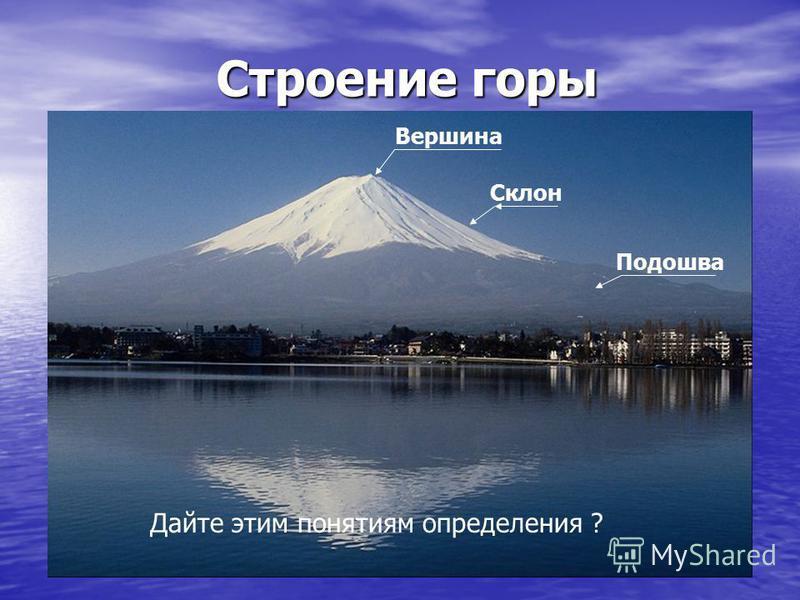 Строение горы Вершина Склон Подошва Дайте этим понятиям определения ?