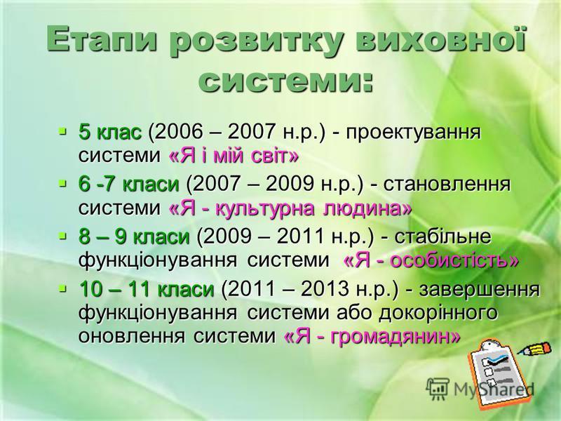 Етапи розвитку виховної системи: 5 клас (2006 – 2007 н.р.) - проектування системи «Я і мій світ» 5 клас (2006 – 2007 н.р.) - проектування системи «Я і мій світ» 6 -7 класи (2007 – 2009 н.р.) - становлення системи «Я - культурна людина» 6 -7 класи (20