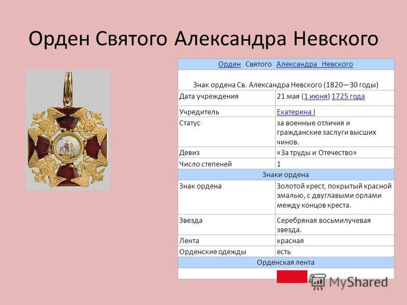 Орден Святого Александра Невского Орден Орден Святого Александра Невского Александра Невского Знак ордена Св. Александра Невского (182030 годы) Дата учреждения 21 мая (1 июня) 1725 года 1 июня 1725 года Учредитель Екатерина I Статусза военные отличия