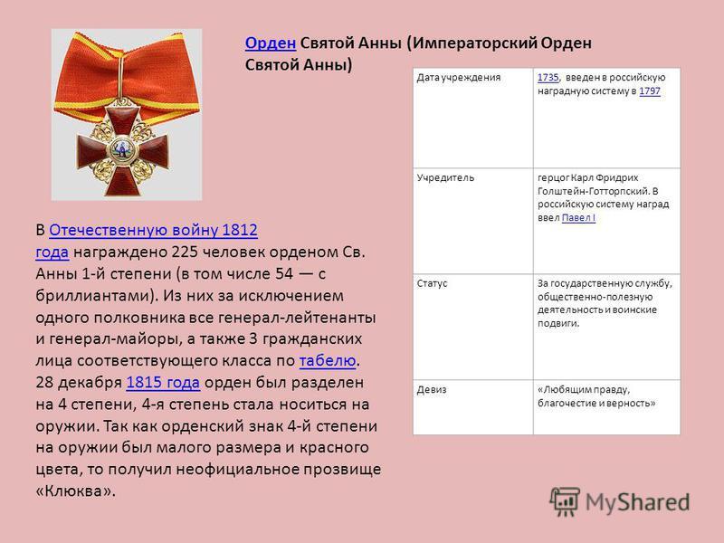Орден Орден Святой Анны (Императорский Орден Святой Анны) Дата учреждения 17351735, введен в российскую наградную систему в 17971797 Учредительгерцог Карл Фридрих Голштейн-Готторпский. В российскую систему наград ввел Павел IПавел I Статус За государ