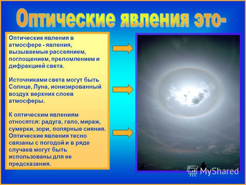 Оптические явления в атмосфере - явления, вызываемые рассеянием, поглощением, преломлением и дифракцией света. Источниками света могут быть Солнце, Луна, ионизированный воздух верхних слоев атмосферы. К оптическим явлениям относятся: радуга, гало, ми