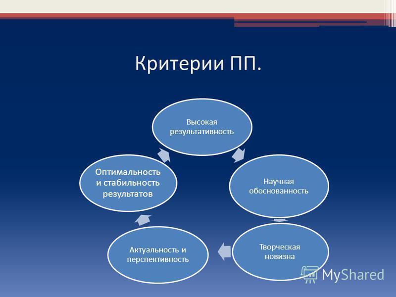Критерии ПП. Высокая результативность Научная обоснованность Творческая новизна Актуальность и перспективность Оптимальность и стабильность результатов