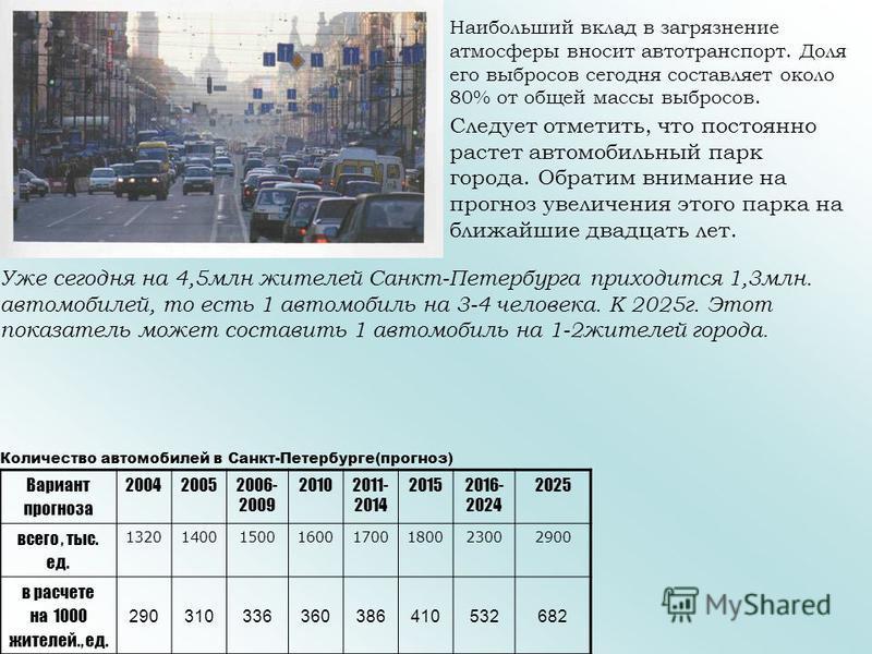 Наибольший вклад в загрязнение атмосферы вносит автотранспорт. Доля его выбросов сегодня составляет около 80% от общей массы выбросов. Вариант прогноза 200420052006- 2009 20102011- 2014 20152016- 2024 2025 всего, тыс. ед. 1320140015001600170018002300