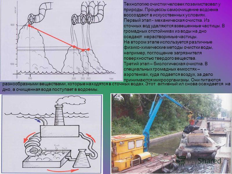 Технологию очистки человек позаимствовал у природы. Процессы самоочищение водоема воссоздают в искусственных условиях. Первый этап - механическая очистка. Из сточных вод удаляются взвешенные частицы. В громадных отстойниках из воды на дно оседают нер