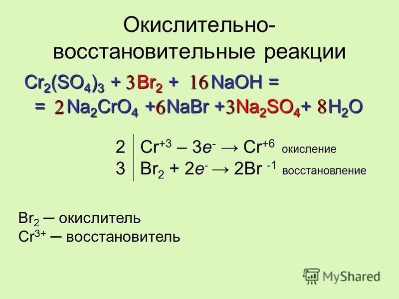 Окислительно- восстановительные реакции (1) Используя метод электронного баланса, составьте уравнение реакции: Cr 2 (SO 4 ) 3 + … + NaOH = = Na 2 CrO 4 + NaBr + … + H 2 O = Na 2 CrO 4 + NaBr + … + H 2 O Определите окислитель и восстановитель.
