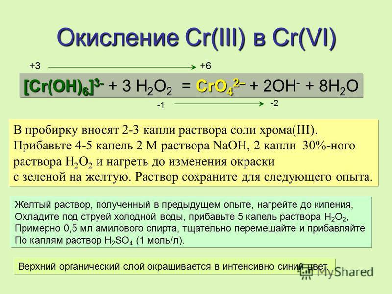 Равновесие между хроматами и дихроматами Cr 2 O 7 2- CrO 4 2- Cr 2 O 7 2- + 2OH - 2CrO 4 2- + H 2 O CrO 4 2- Cr 2 O 7 2- 2CrO 4 2- + 2H + Cr 2 O 7 2- + H 2 O Дихроматы в кислой среде – сильные окислители. При взаимодействии дихромата в кислой среде с