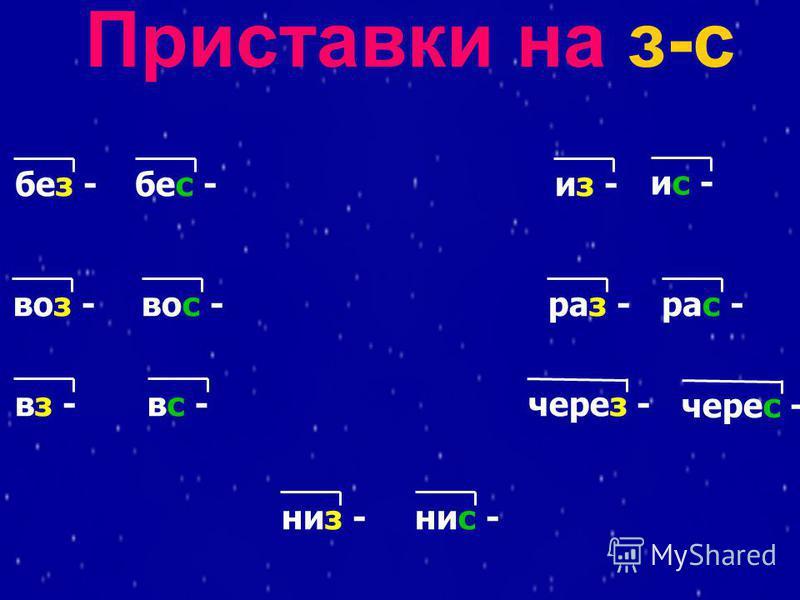 Приставки на з-с без -бес - воз -вос - вс -вс - из - ис - низ -нис - раз -рас - через - через -