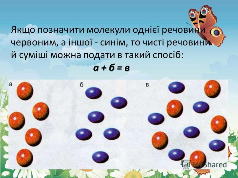 Якщо позначити молекули однієї речовини червоним, а іншої - синім, то чисті речовини й суміші можна подати в такий спосіб: а + б = в