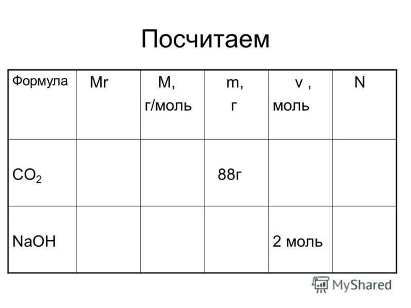 Посчитаем Формула Mr М, г/моль m, г ν, моль N CO 2 88 г NaOH2 моль