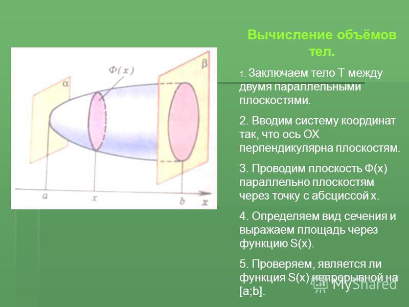 Вычисление объёмов тел. 1. Заключаем тело Т между двумя параллельными плоскостями. 2. Вводим систему координат так, что ось ОХ перпендикулярна плоскостям. 3. Проводим плоскость Ф(х) параллельно плоскостям через точку с абсциссой х. 4. Определяем вид