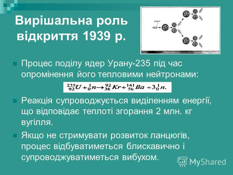 Вирішальна роль відкриття 1939 р. Процес поділу ядер Урану-235 під час опромінення його тепловими нейтронами: Реакція супроводжується виділенням енергії, що відповідає теплоті згорання 2 млн. кг вугілля. Якщо не стримувати розвиток ланцюгів, процес в