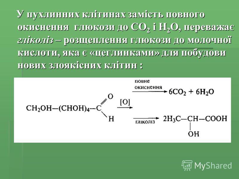 У пухлинних клітинах замість повного окиснення глюкози до СО 2 і Н 2 О, переважає гліколіз – розщеплення глюкози до молочної кислоти, яка є «цеглинками» для побудови нових злоякісних клітин : У пухлинних клітинах замість повного окиснення глюкози до