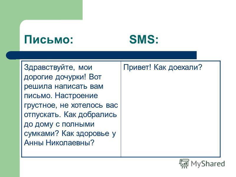 Письмо: SMS: Здравствуйте, мои дорогие дочурки! Вот решила написать вам письмо. Настроение грустное, не хотелось вас отпускать. Как добрались до дому с полными сумками? Как здоровье у Анны Николаевны? Привет! Как доехали?
