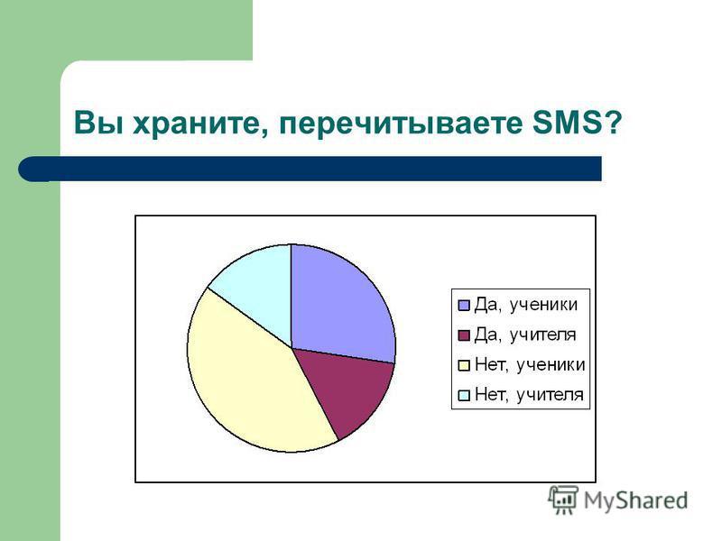 Вы храните, перечитываете SMS?
