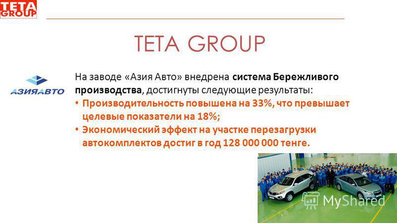 TETA GROUP На заводе «Азия Авто» внедрена система Бережливого производства, достигнуты следующие результаты: Производительность повышена на 33%, что превышает целевые показатели на 18%; Экономический эффект на участке перезагрузки автокомплектов дост