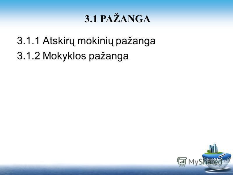3.1.1 Atskirų mokinių pažanga 3.1.2 Mokyklos pažanga 3.1 PAŽANGA