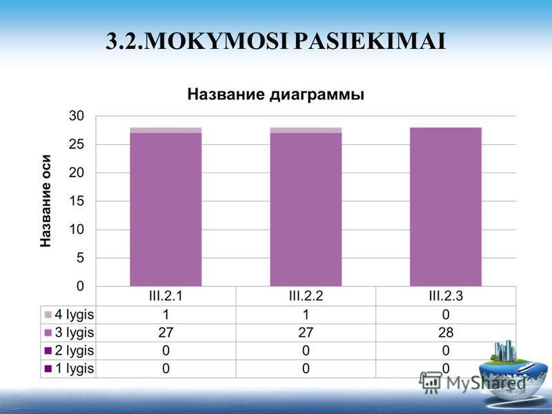 3.2.MOKYMOSI PASIEKIMAI