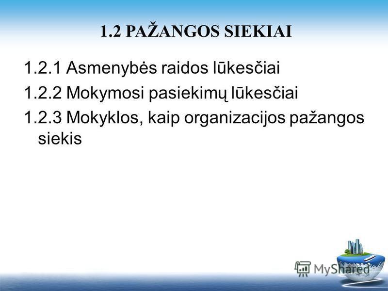 1.2.1 Asmenybės raidos lūkesčiai 1.2.2 Mokymosi pasiekimų lūkesčiai 1.2.3 Mokyklos, kaip organizacijos pažangos siekis 1.2 PAŽANGOS SIEKIAI