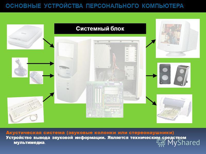 ОСНОВНЫЕ УСТРОЙСТВА ПЕРСОНАЛЬНОГО КОМПЬЮТЕРА Системный блок Акустическая система (звуковые колонки или стереонаушники) Устройство вывода звуковой информации. Является техническим средством мультимедиа.