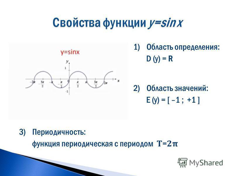 1)Область определения: D (y) = R 3)Периодичность: функция периодическая с периодом = 2)Область значений: E (y) = [ –1 ; +1 ]