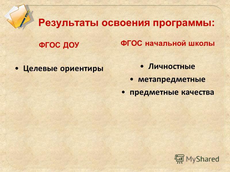 Результаты освоения программы: ФГОС ДОУ Целевые ориентиры ФГОС начальной школы Личностные метапредметные предметные качества