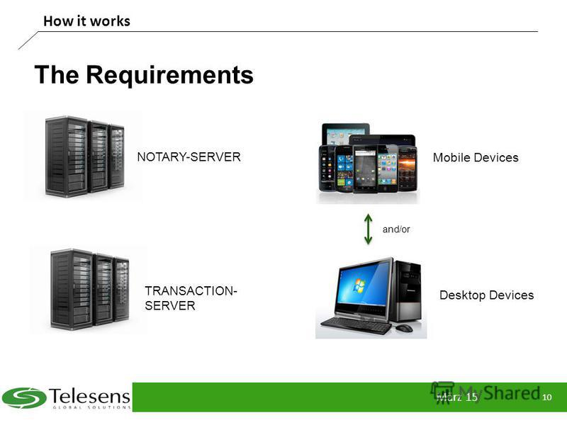 The Requirements März 15 10 How it works NOTARY-SERVER TRANSACTION- SERVER Mobile Devices Desktop Devices and/or