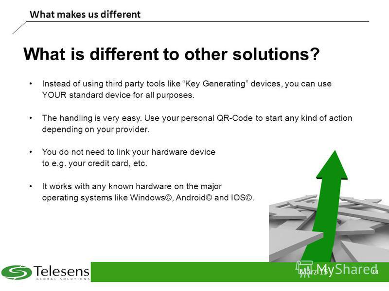 What is different to other solutions? Instead of using third party tools like Key Generating devices, you can use YOUR standard device for all purposes. The handling is very easy. Use your personal QR-Code to start any kind of action depending on you