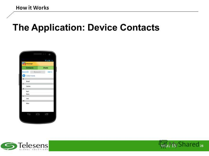 The Application: Device Contacts März 15 28 How it Works
