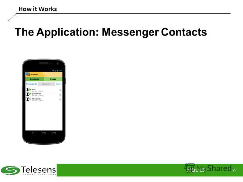 The Application: Messenger Contacts März 15 29 How it Works