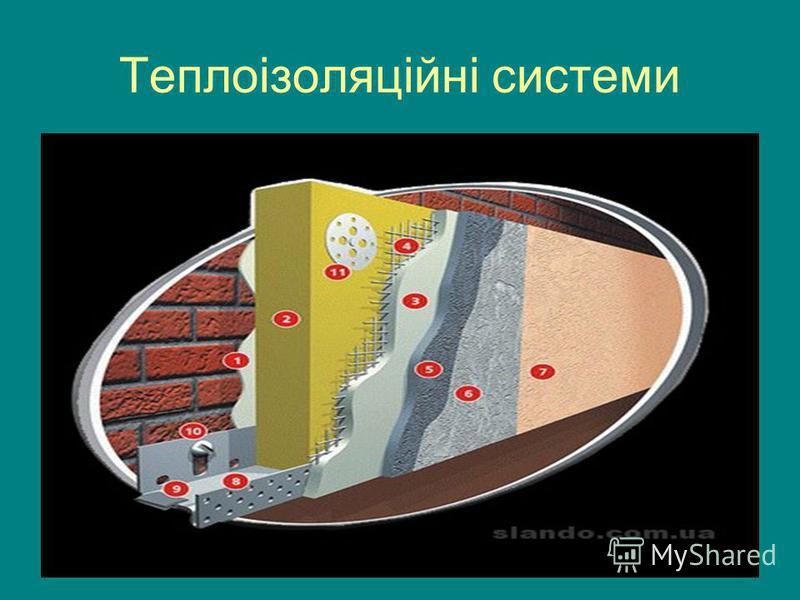 Теплоізоляційні системи