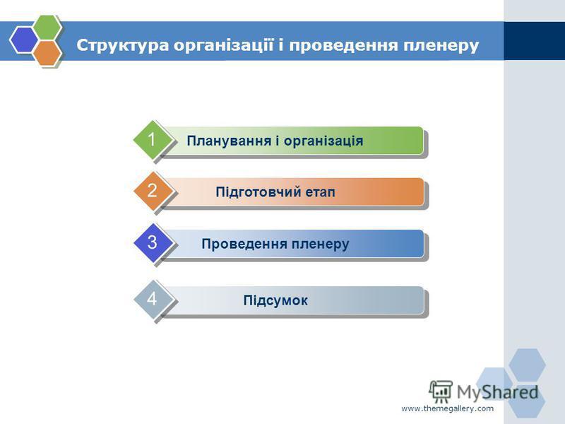 www.themegallery.com Структура організації і проведення пленеру Планування і організація 1 Підготовчий етап 2 Проведення пленеру 3 Підсумок 4