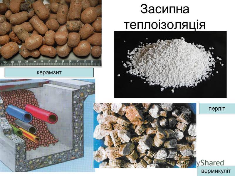 Засипна теплоізоляція керамзит перліт вермикуліт