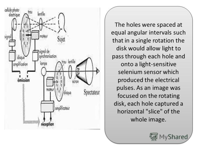 The holes were spaced at equal angular intervals such that in a single rotation the disk would allow light to pass through each hole and onto a light-sensitive selenium sensor which produced the electrical pulses. As an image was focused on the rotat