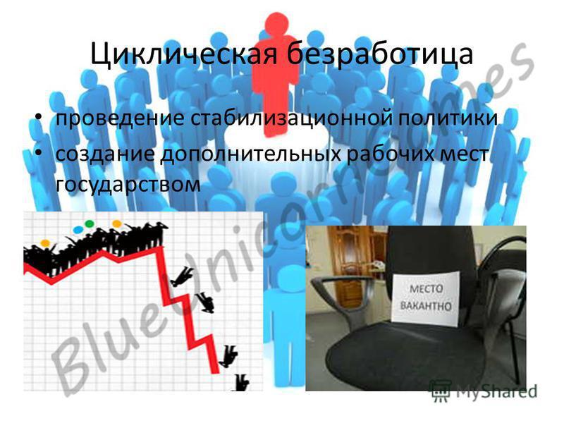 Циклическая безработица проведение стабилизационной политики создание дополнительных рабочих мест государством