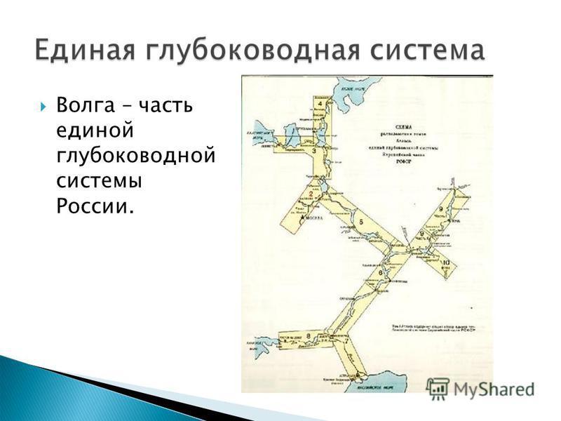 Волга – часть единой глубоководной системы России.
