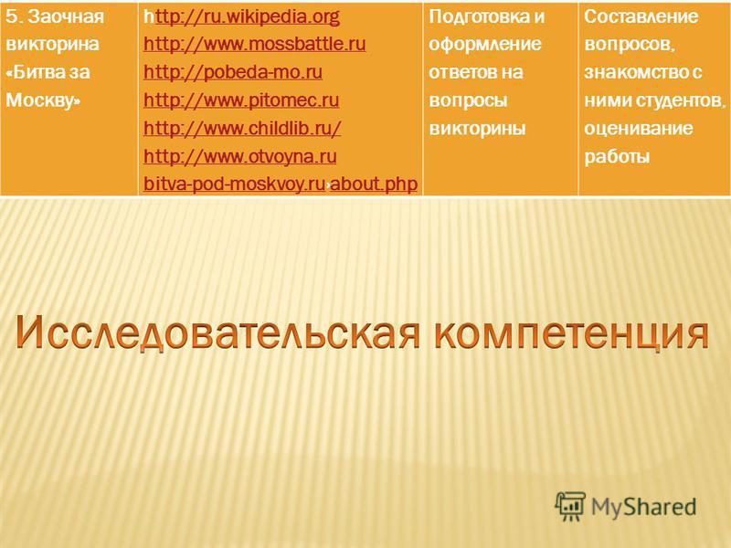 5. Заочная викторина «Битва за Москву» http://ru.wikipedia.orgttp://ru.wikipedia.org http://www.mossbattle.ru http://pobeda-mo.ru http://www.pitomec.ru http://www.childlib.ru/ http://www.otvoyna.ru bitva-pod-moskvoy.rubitva-pod-moskvoy.ruabout.phpabo
