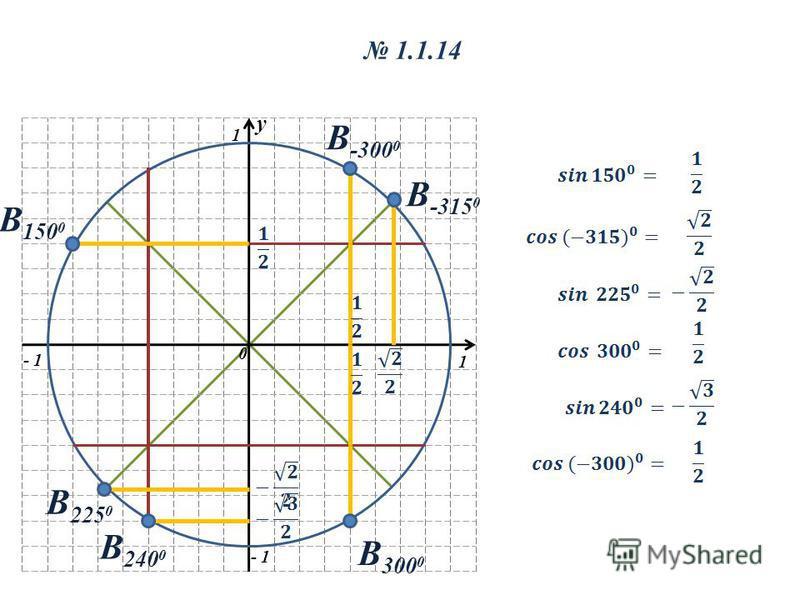 y 0 1 1 - 1 1.1.14 В 150 0 В 300 0 В -300 0 В 240 0 В 225 0 В -315 0