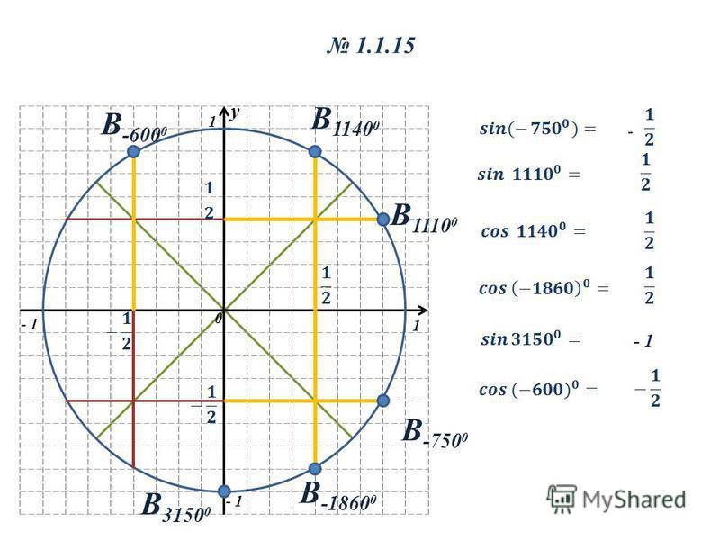 y 0 1 1 - 1 1.1.15 В -600 0 В 1110 0 В -1860 0 В 1140 0 В 3150 0 В -750 0 - 1 -
