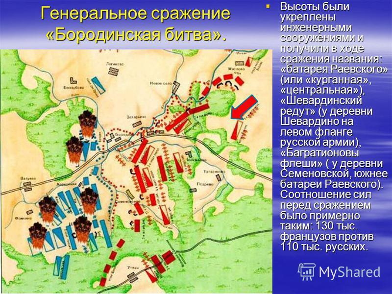 Генеральное сражение «Бородинская битва». Высоты были укреплены инженерными сооружениями и получили в ходе сражения названия: «батарея Раевского» (или «курганная», «центральная»), «Шевардинский редут» (у деревни Шевардино на левом фланге русской арми