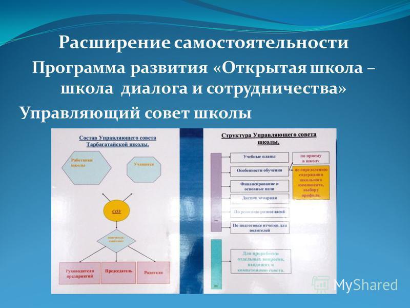 Расширение самостоятельности Программа развития «Открытая школа – школа диалога и сотрудничества» Управляющий совет школы