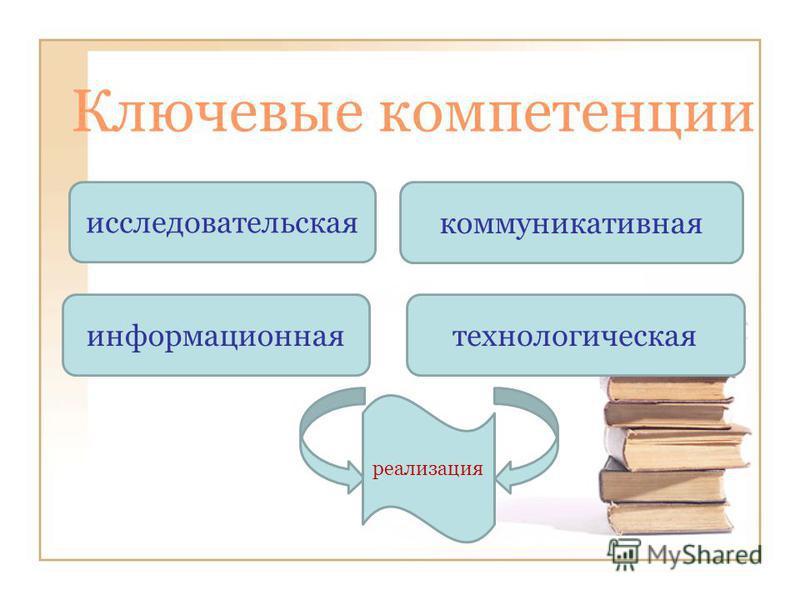 Ключевые компетенции исследовательская коммуникативная информационная технологическая реализация
