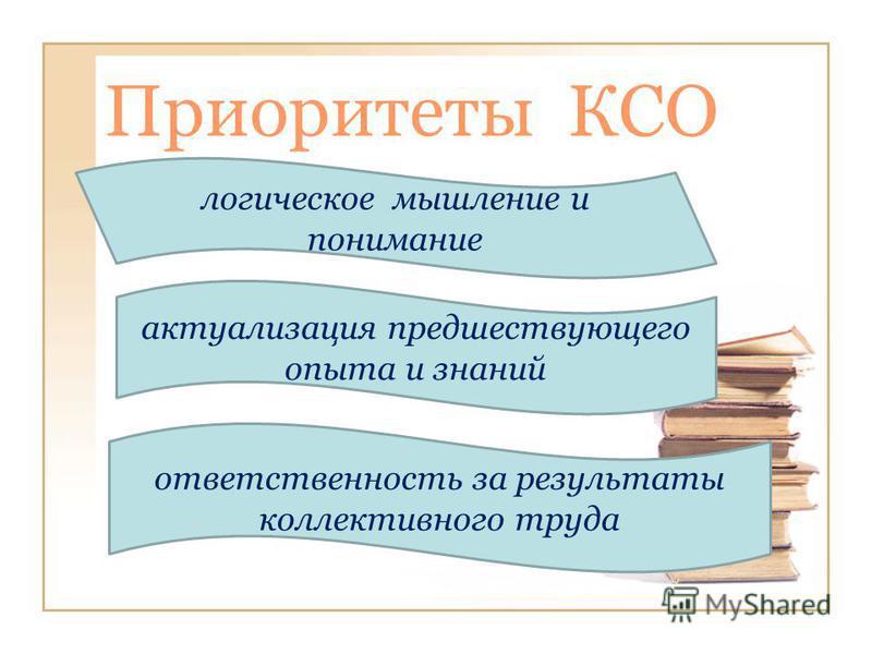 Приоритеты КСО логическое мышление и понимание актуализация предшествующего опыта и знаний ответственность за результаты коллективного труда